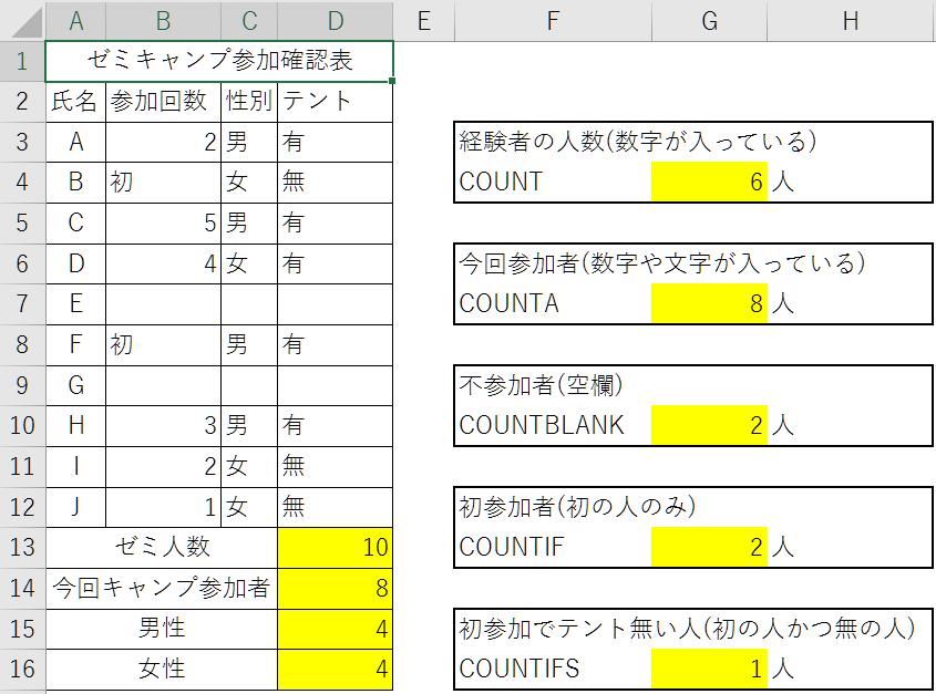 関数 count エクセル